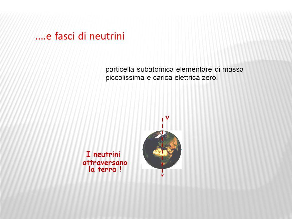 ....e fasci di neutrini particella subatomica elementare di massa piccolissima e carica elettrica zero.