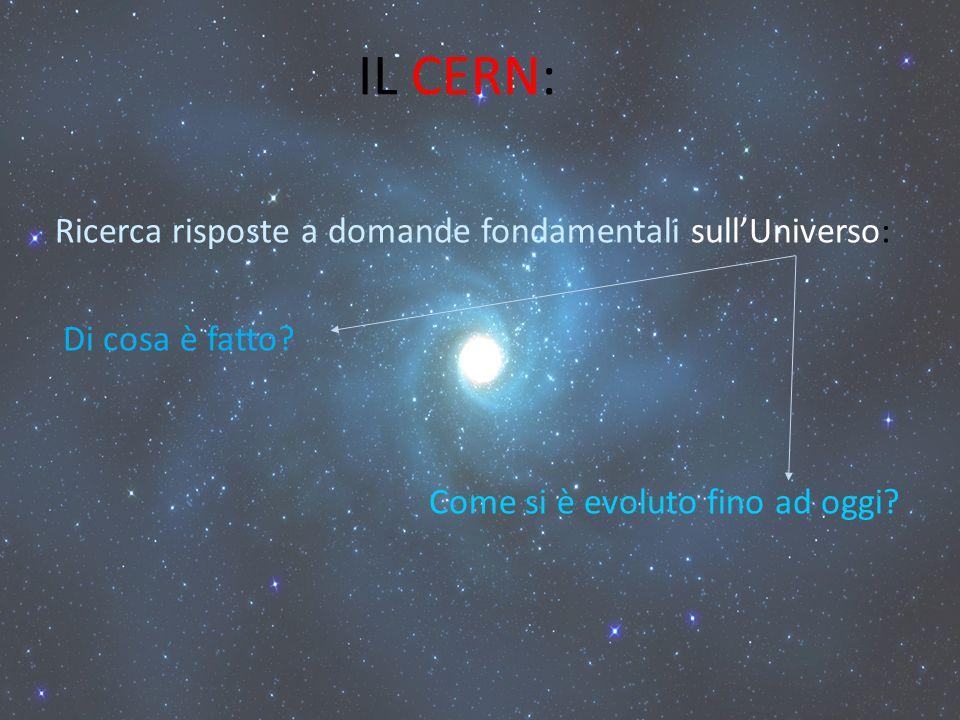IL CERN: Ricerca risposte a domande fondamentali sull'Universo: