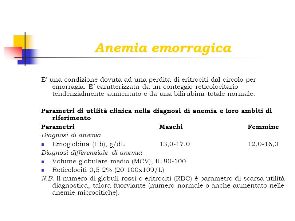 Anemia emorragica