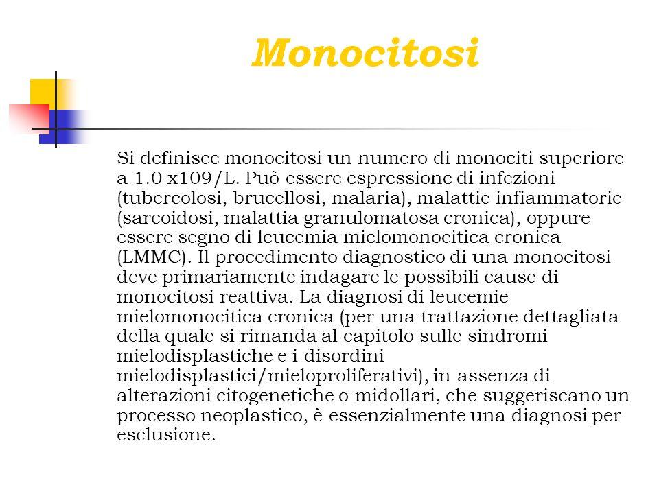 Monocitosi