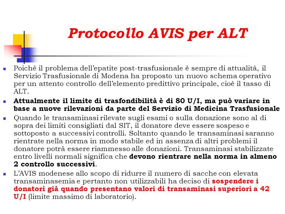 Protocollo AVIS per ALT