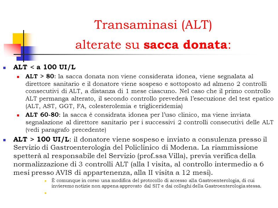 Transaminasi (ALT) alterate su sacca donata:
