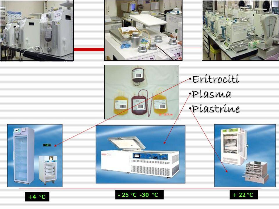 Eritrociti Plasma Piastrine - 25 °C -30 °C + 22 °C +4 °C