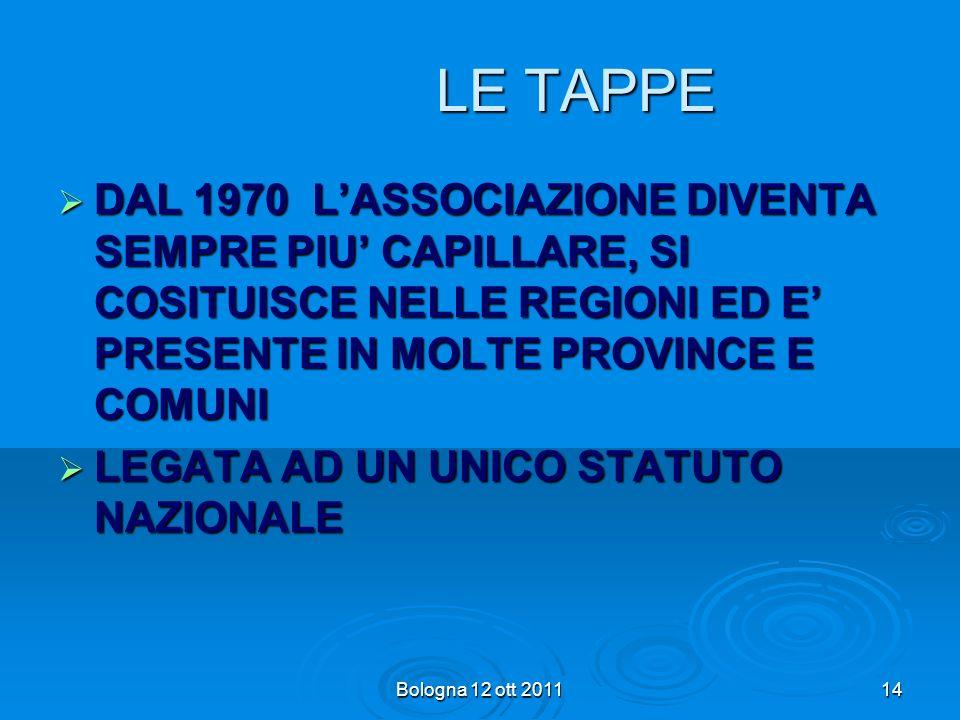 LE TAPPE DAL 1970 L'ASSOCIAZIONE DIVENTA SEMPRE PIU' CAPILLARE, SI COSITUISCE NELLE REGIONI ED E' PRESENTE IN MOLTE PROVINCE E COMUNI.