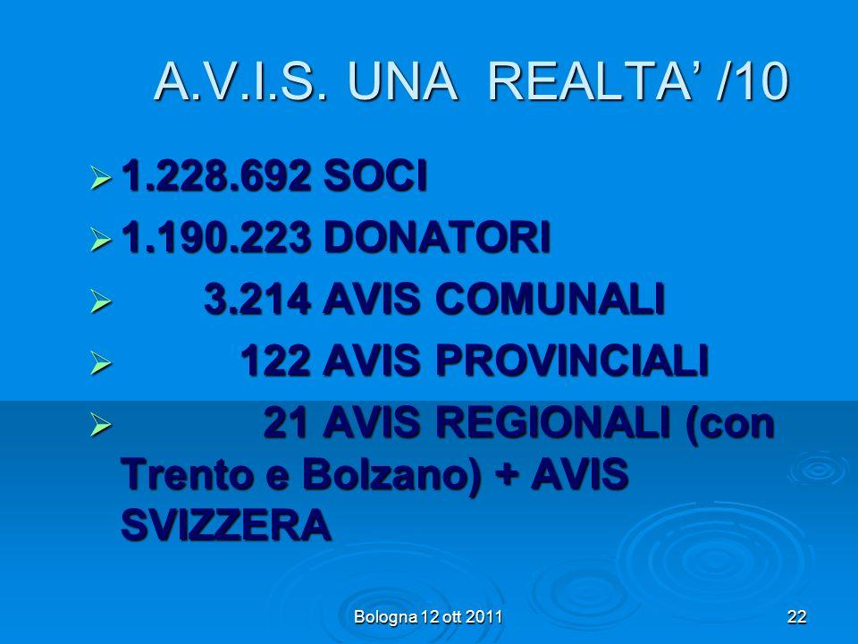 A.V.I.S. UNA REALTA' /10 1.228.692 SOCI 1.190.223 DONATORI