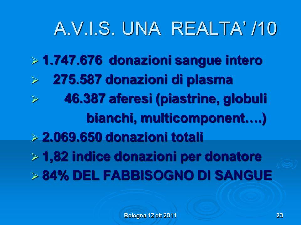 A.V.I.S. UNA REALTA' /10 1.747.676 donazioni sangue intero