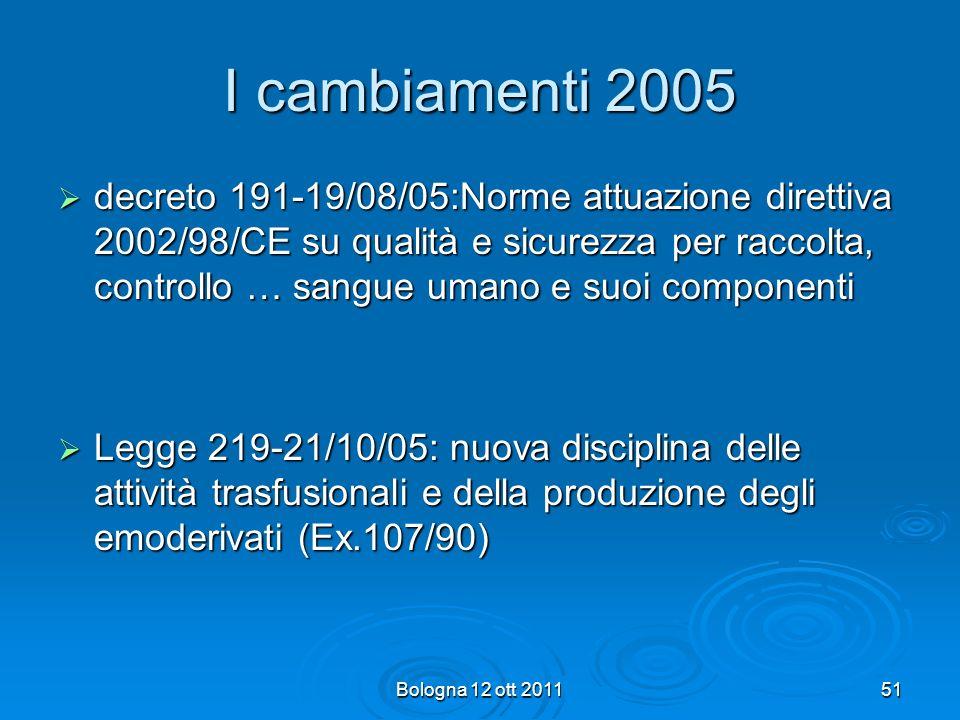 I cambiamenti 2005