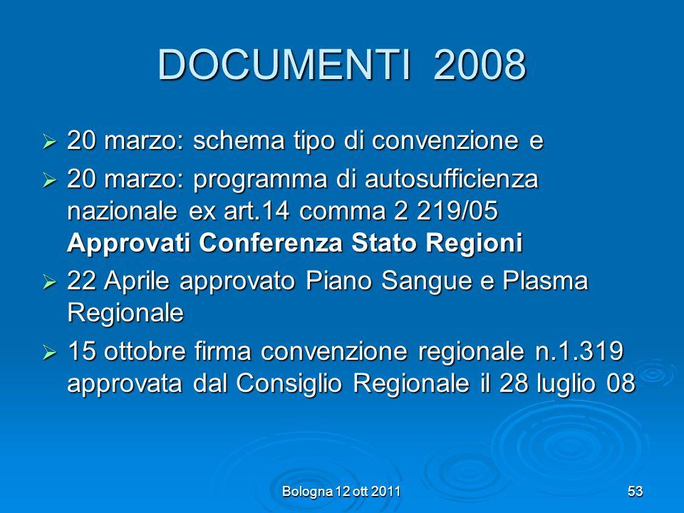 DOCUMENTI 2008 20 marzo: schema tipo di convenzione e