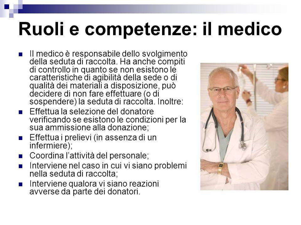Ruoli e competenze: il medico