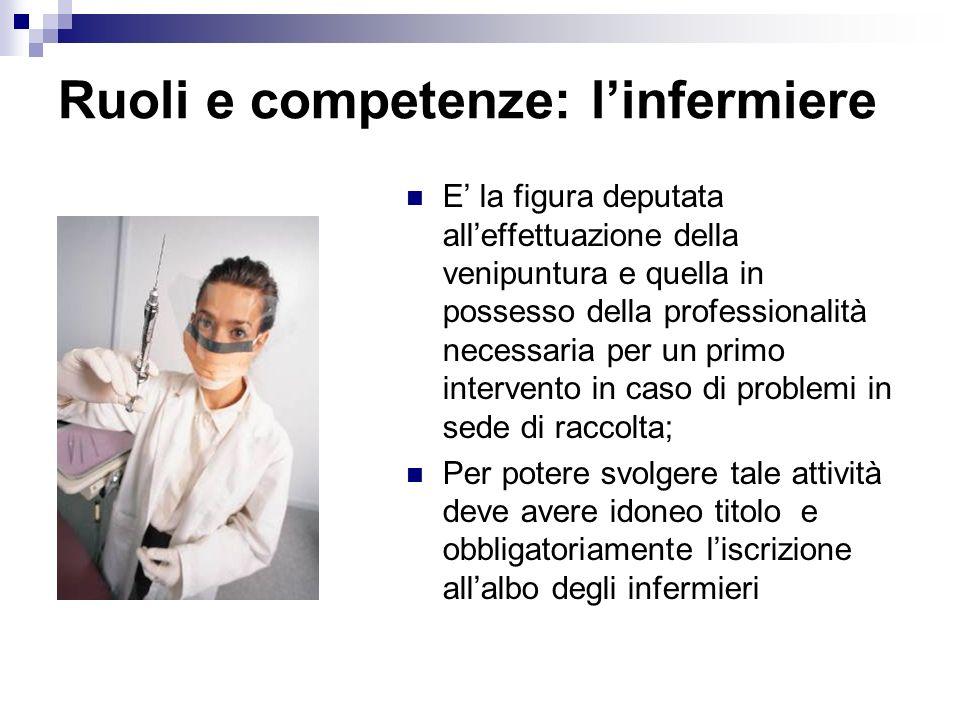 Ruoli e competenze: l'infermiere