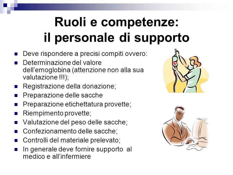 Ruoli e competenze: il personale di supporto