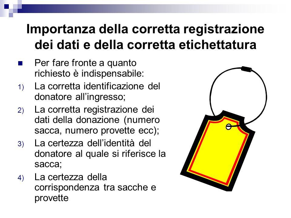 Importanza della corretta registrazione dei dati e della corretta etichettatura