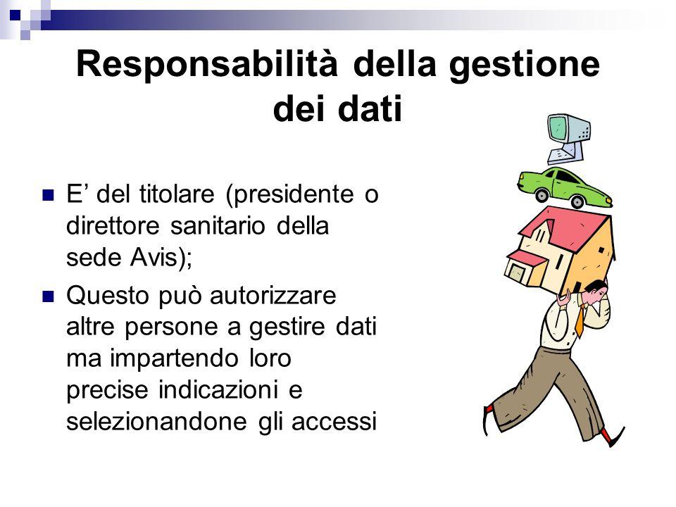 Responsabilità della gestione dei dati