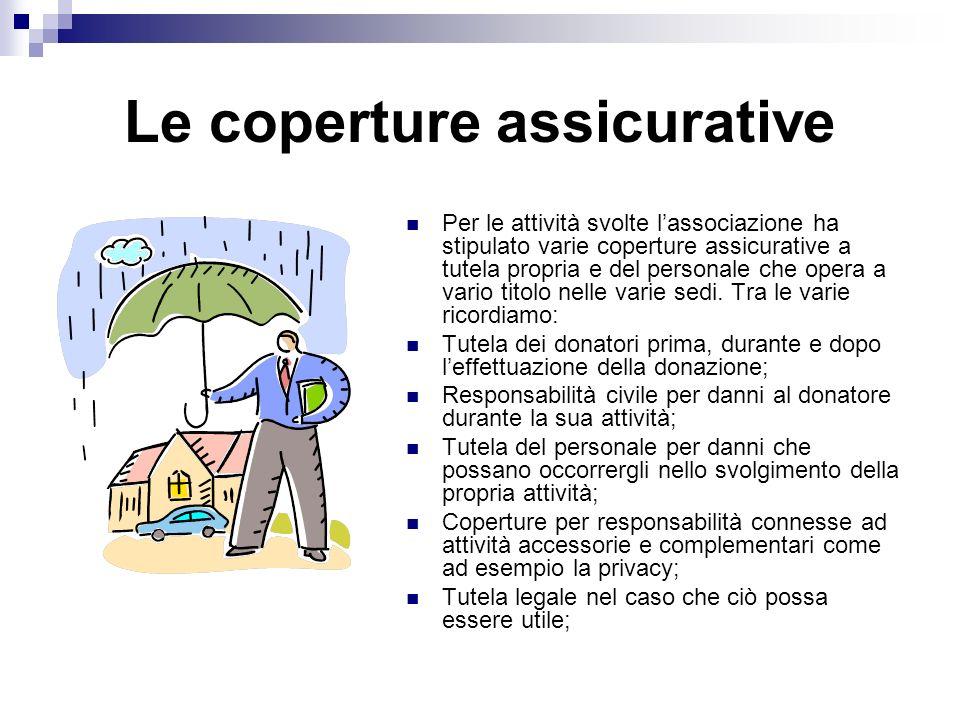 Le coperture assicurative