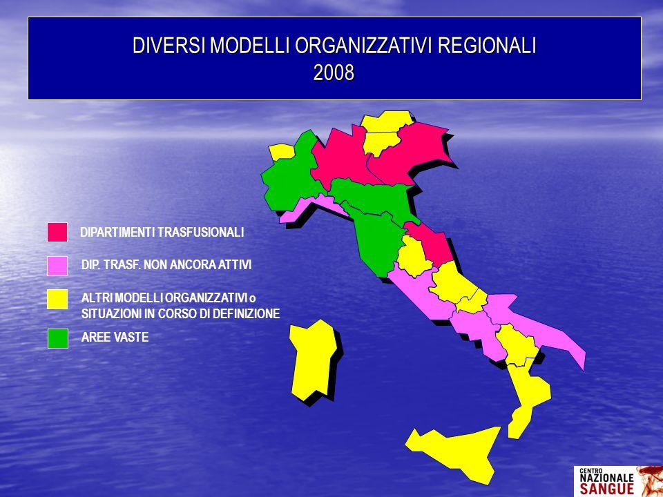 DIVERSI MODELLI ORGANIZZATIVI REGIONALI 2008