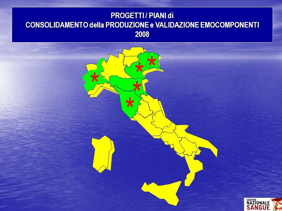 CONSOLIDAMENTO della PRODUZIONE e VALIDAZIONE EMOCOMPONENTI 2008