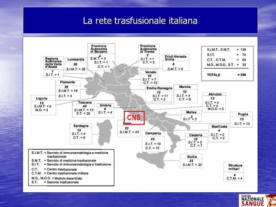La rete trasfusionale italiana