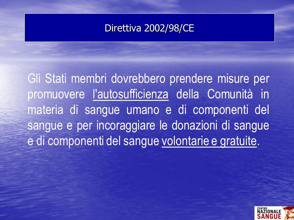 Direttiva 2002/98/CE
