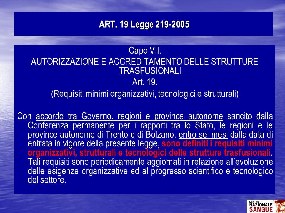 AUTORIZZAZIONE E ACCREDITAMENTO DELLE STRUTTURE TRASFUSIONALI Art. 19.