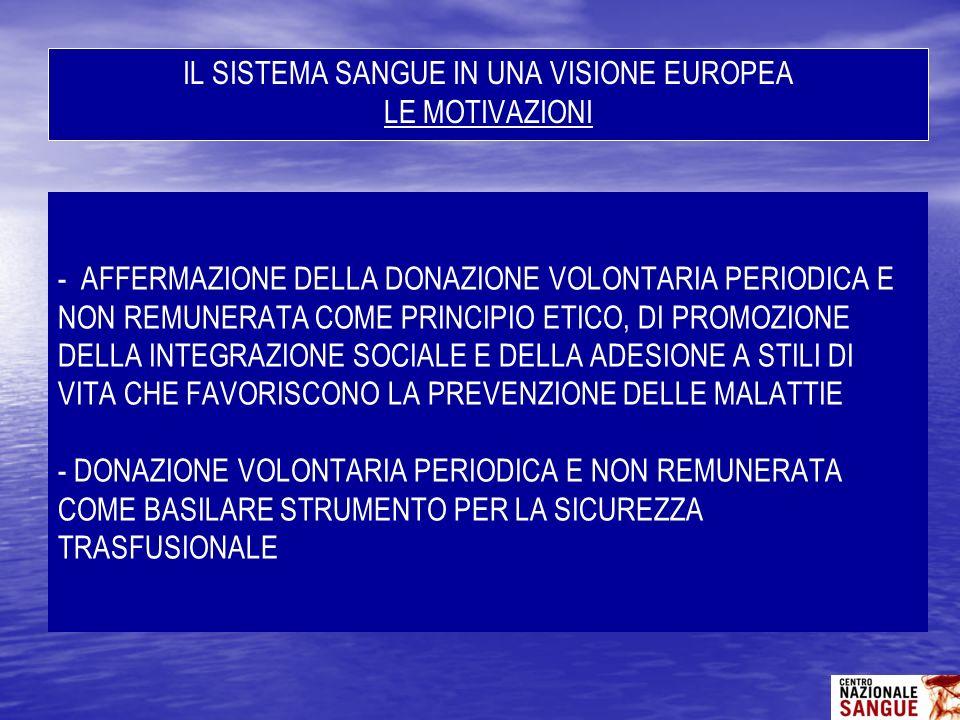 IL SISTEMA SANGUE IN UNA VISIONE EUROPEA