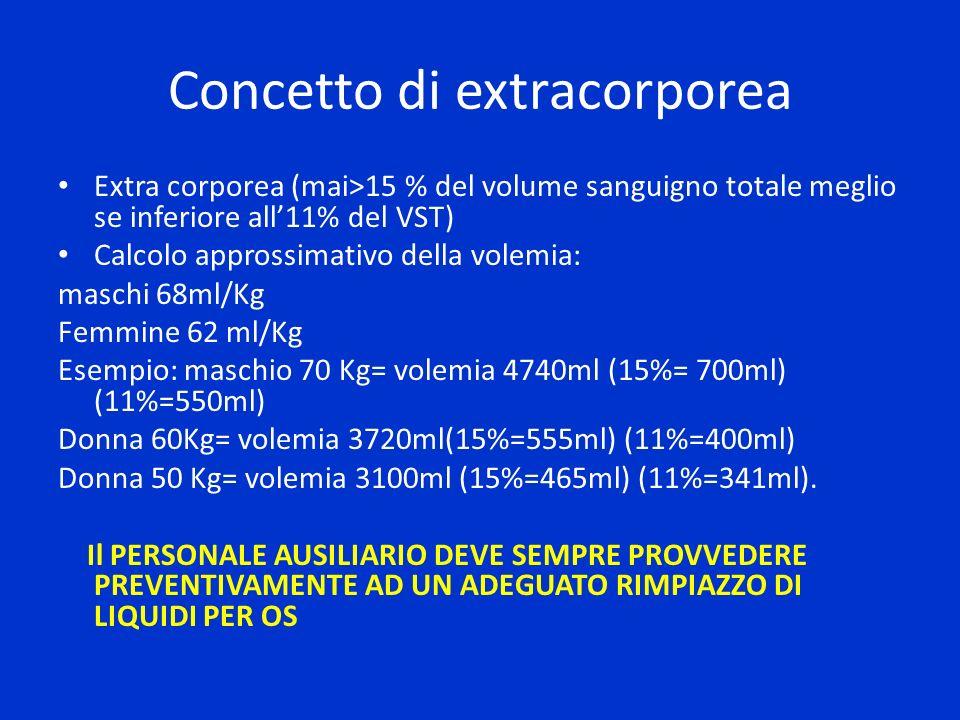 Concetto di extracorporea