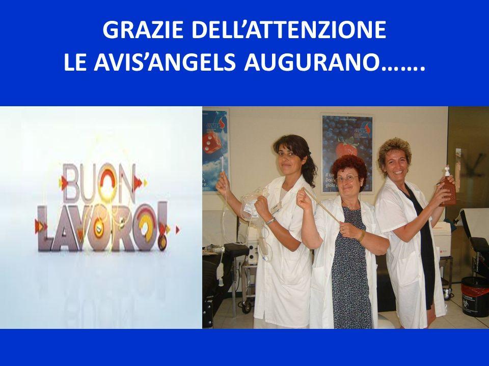GRAZIE DELL'ATTENZIONE LE AVIS'ANGELS AUGURANO…….