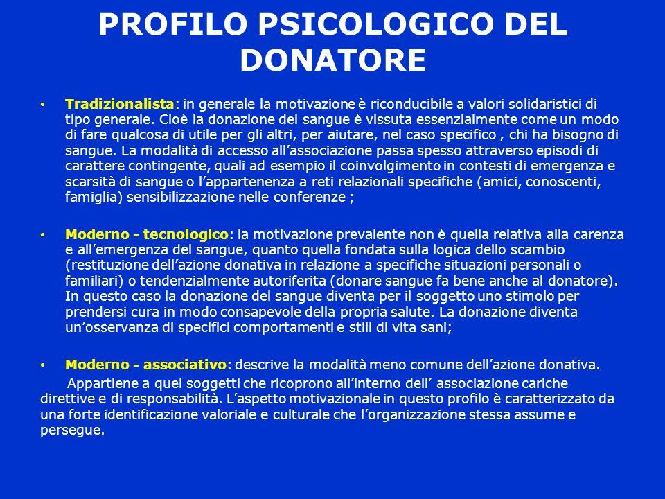 PROFILO PSICOLOGICO DEL DONATORE