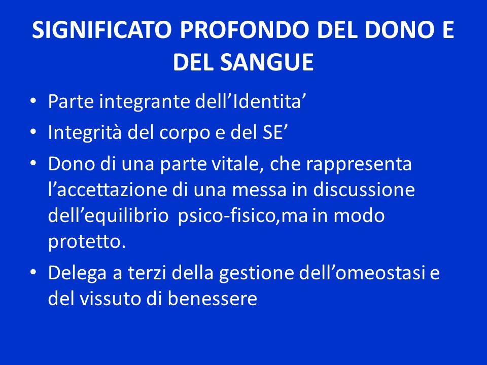 SIGNIFICATO PROFONDO DEL DONO E DEL SANGUE