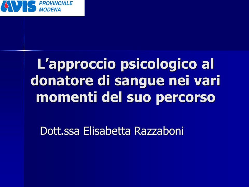 Dott.ssa Elisabetta Razzaboni