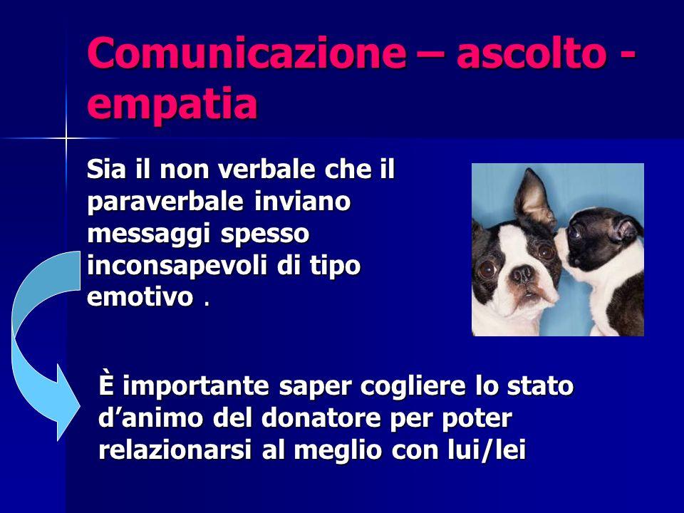 Comunicazione – ascolto - empatia