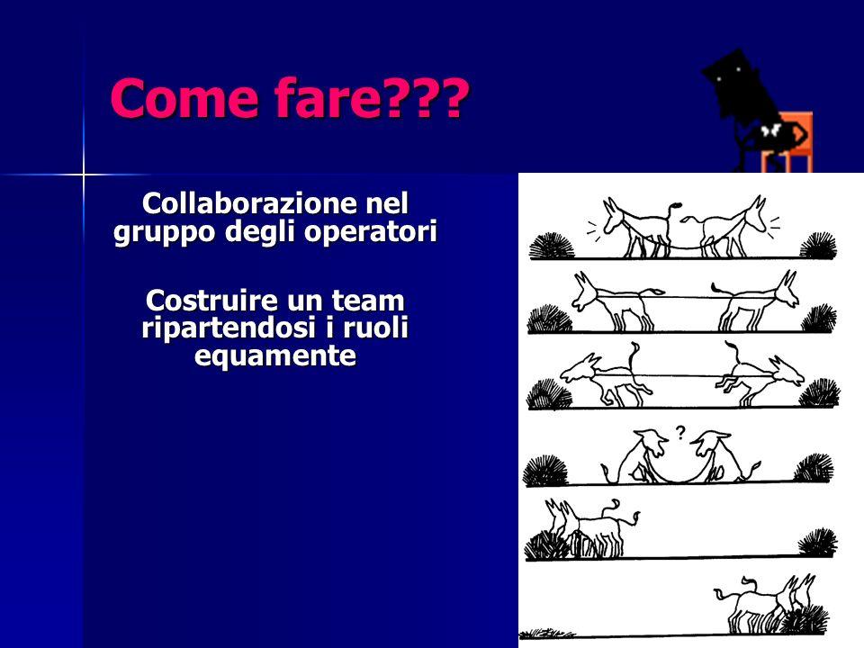 Come fare Collaborazione nel gruppo degli operatori