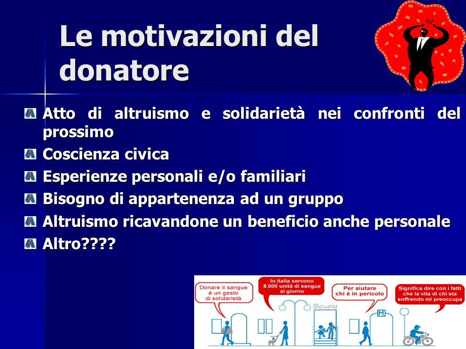 Le motivazioni del donatore