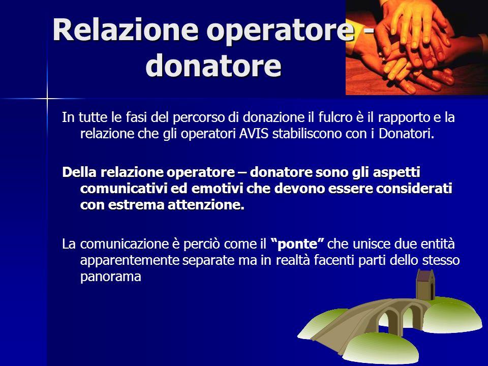 Relazione operatore - donatore