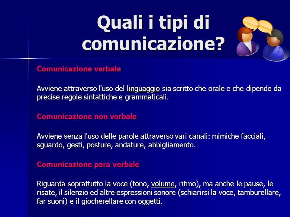 Quali i tipi di comunicazione