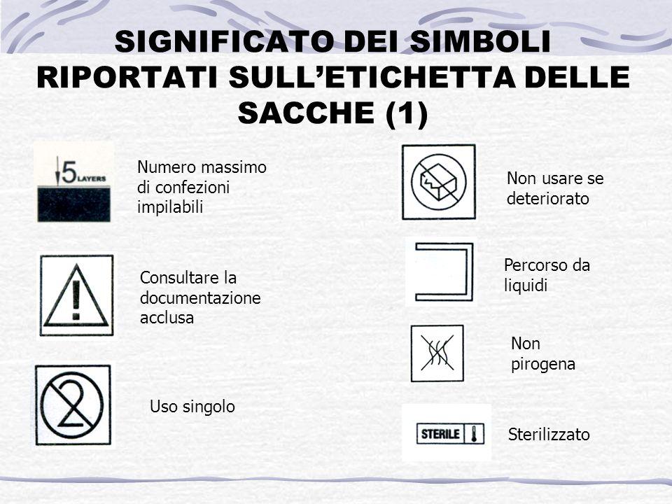 SIGNIFICATO DEI SIMBOLI RIPORTATI SULL'ETICHETTA DELLE SACCHE (1)