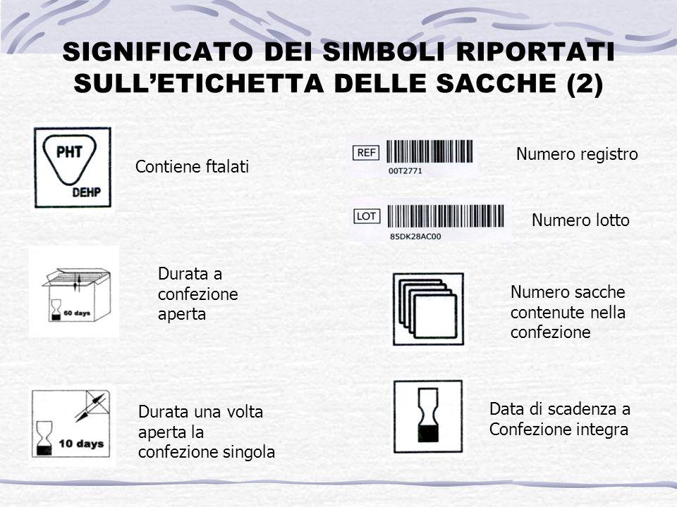 SIGNIFICATO DEI SIMBOLI RIPORTATI SULL'ETICHETTA DELLE SACCHE (2)