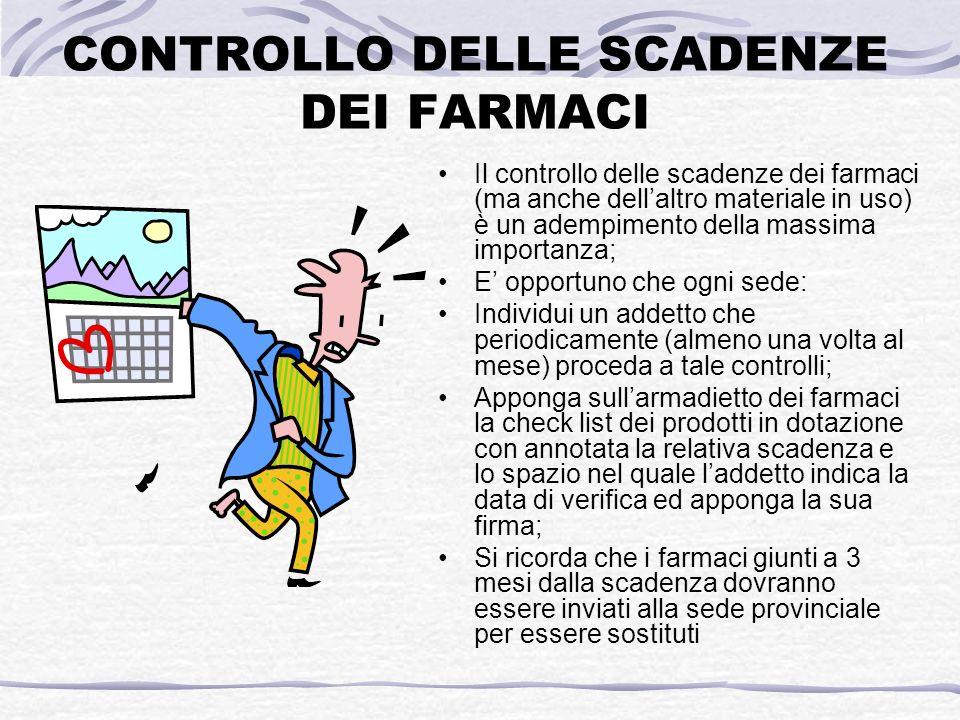 CONTROLLO DELLE SCADENZE DEI FARMACI