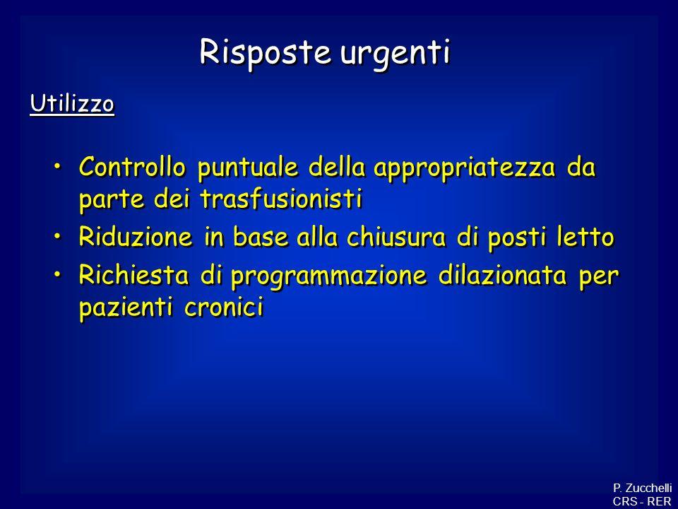 Risposte urgenti Utilizzo. Controllo puntuale della appropriatezza da parte dei trasfusionisti. Riduzione in base alla chiusura di posti letto.