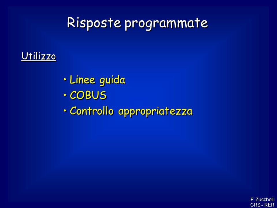 Risposte programmate Linee guida COBUS Controllo appropriatezza