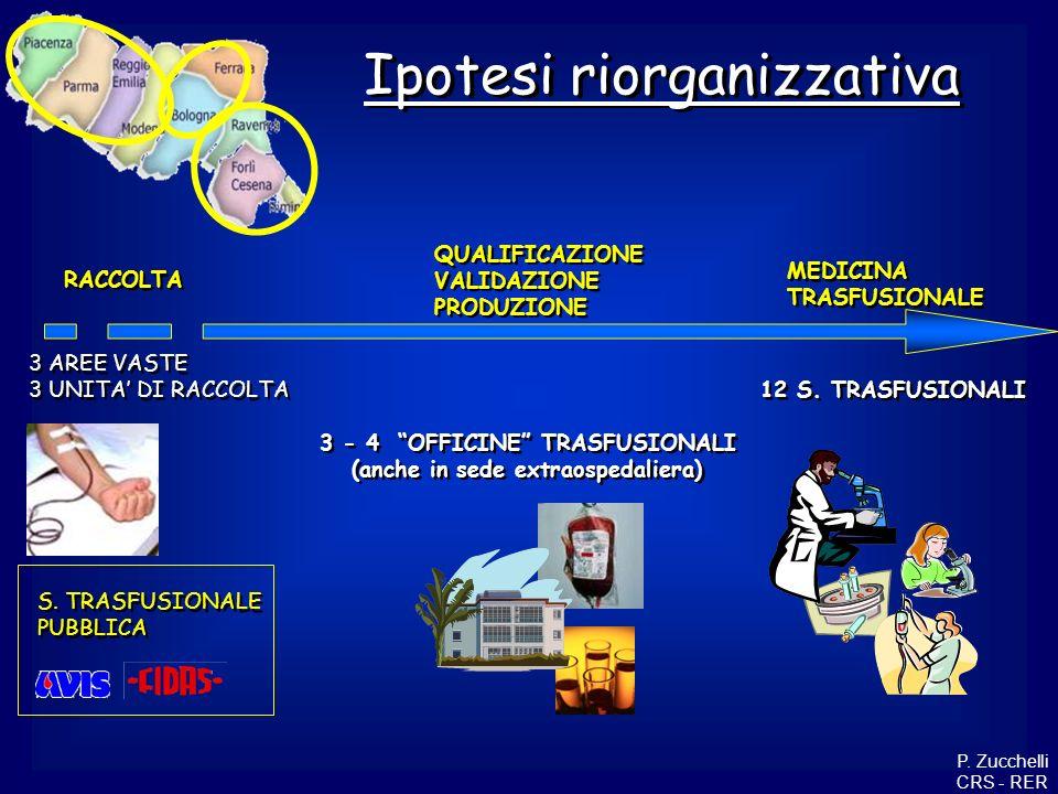 3 - 4 OFFICINE TRASFUSIONALI (anche in sede extraospedaliera)