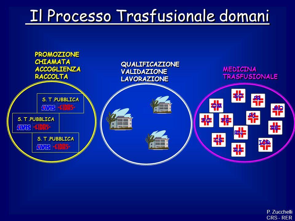 Il Processo Trasfusionale domani