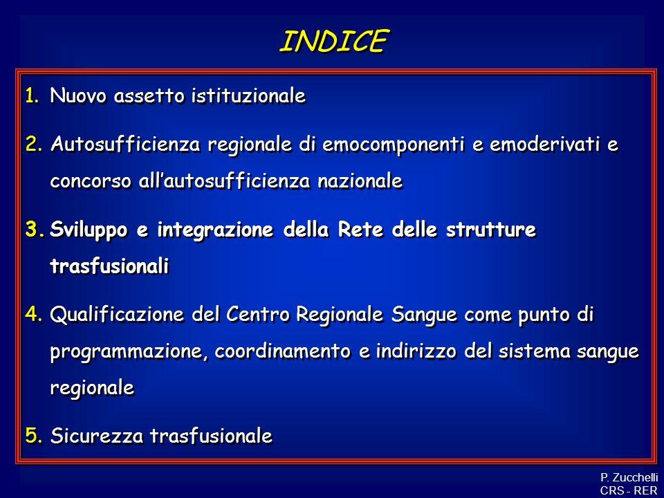INDICE Nuovo assetto istituzionale