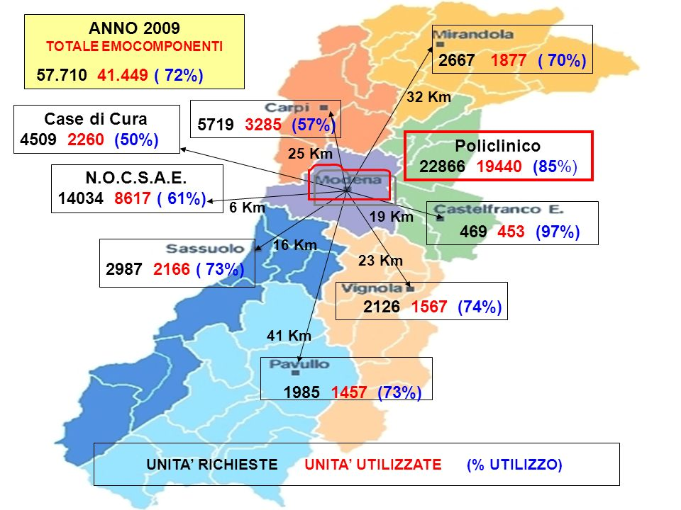 UNITA' RICHIESTE UNITA' UTILIZZATE (% UTILIZZO)