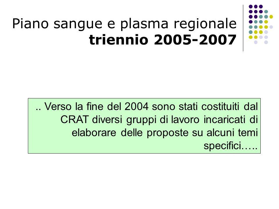Piano sangue e plasma regionale triennio 2005-2007