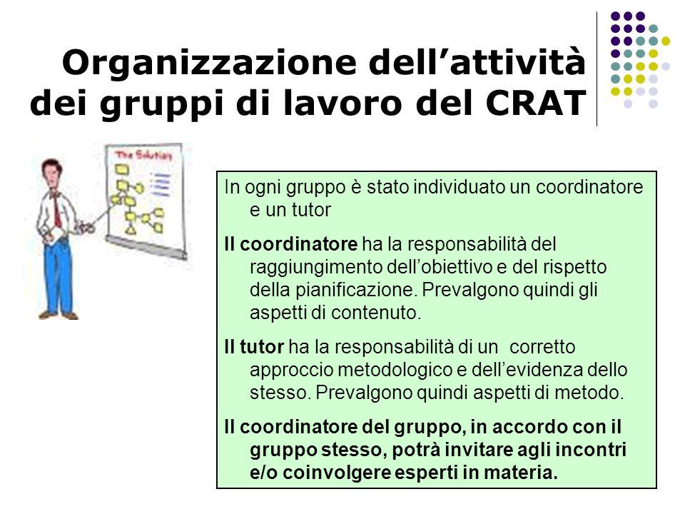 Organizzazione dell'attività dei gruppi di lavoro del CRAT