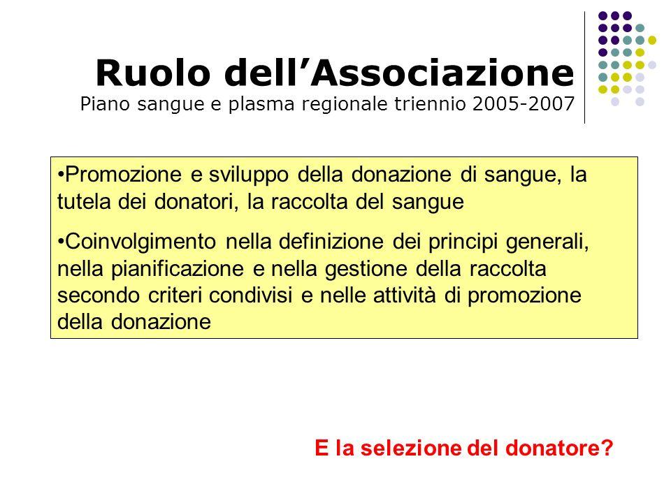 Ruolo dell'Associazione Piano sangue e plasma regionale triennio 2005-2007