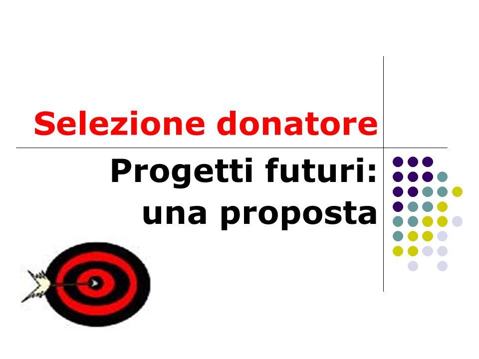 Progetti futuri: una proposta