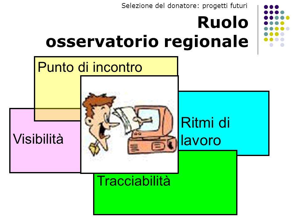 Ruolo osservatorio regionale