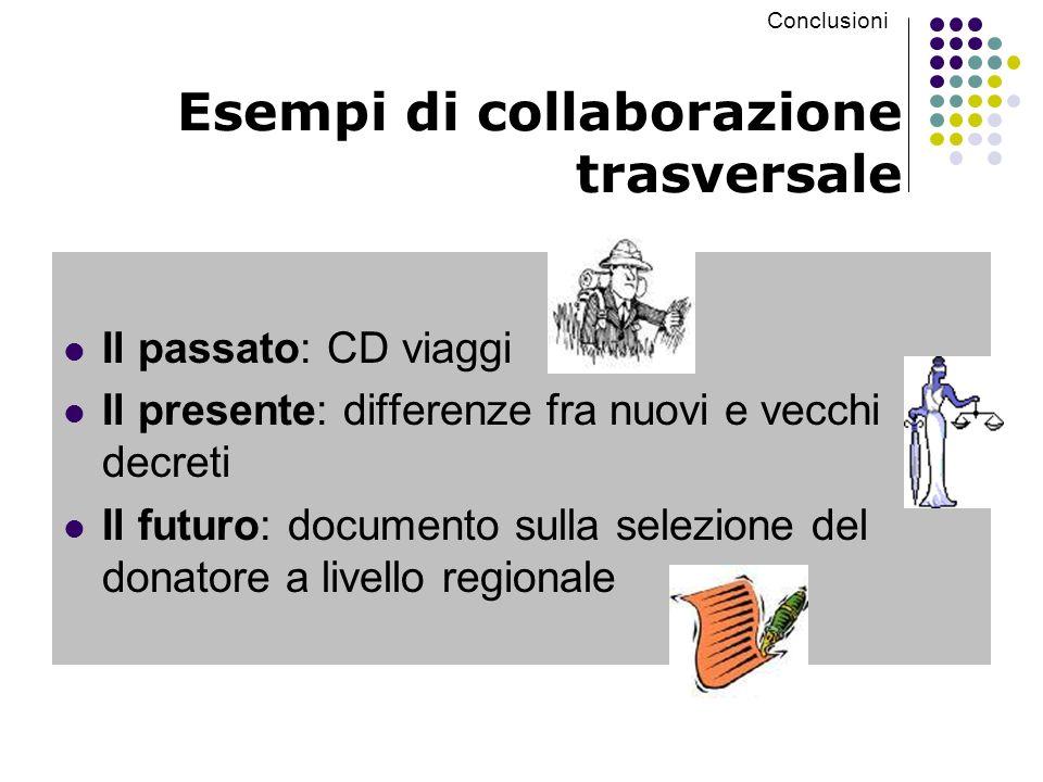 Esempi di collaborazione trasversale