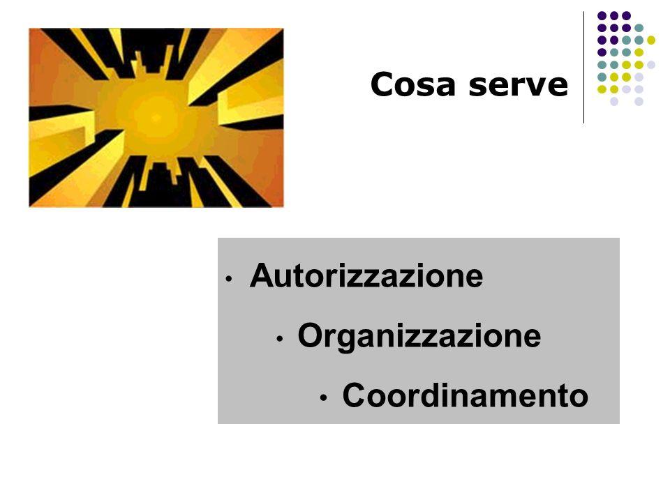 Autorizzazione Organizzazione Coordinamento Cosa serve
